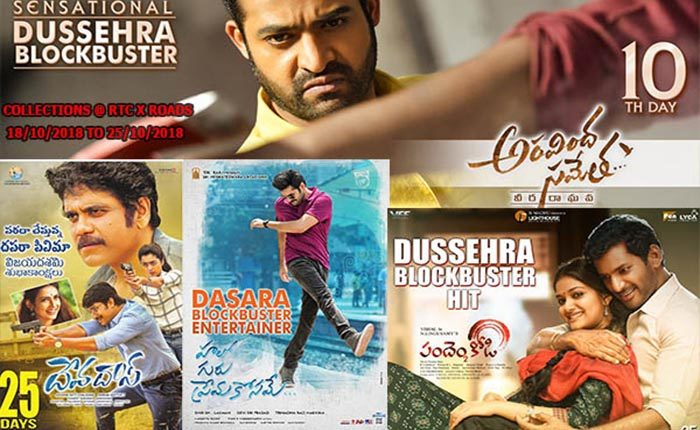 RTC X Roads Collections On 20/10/2018